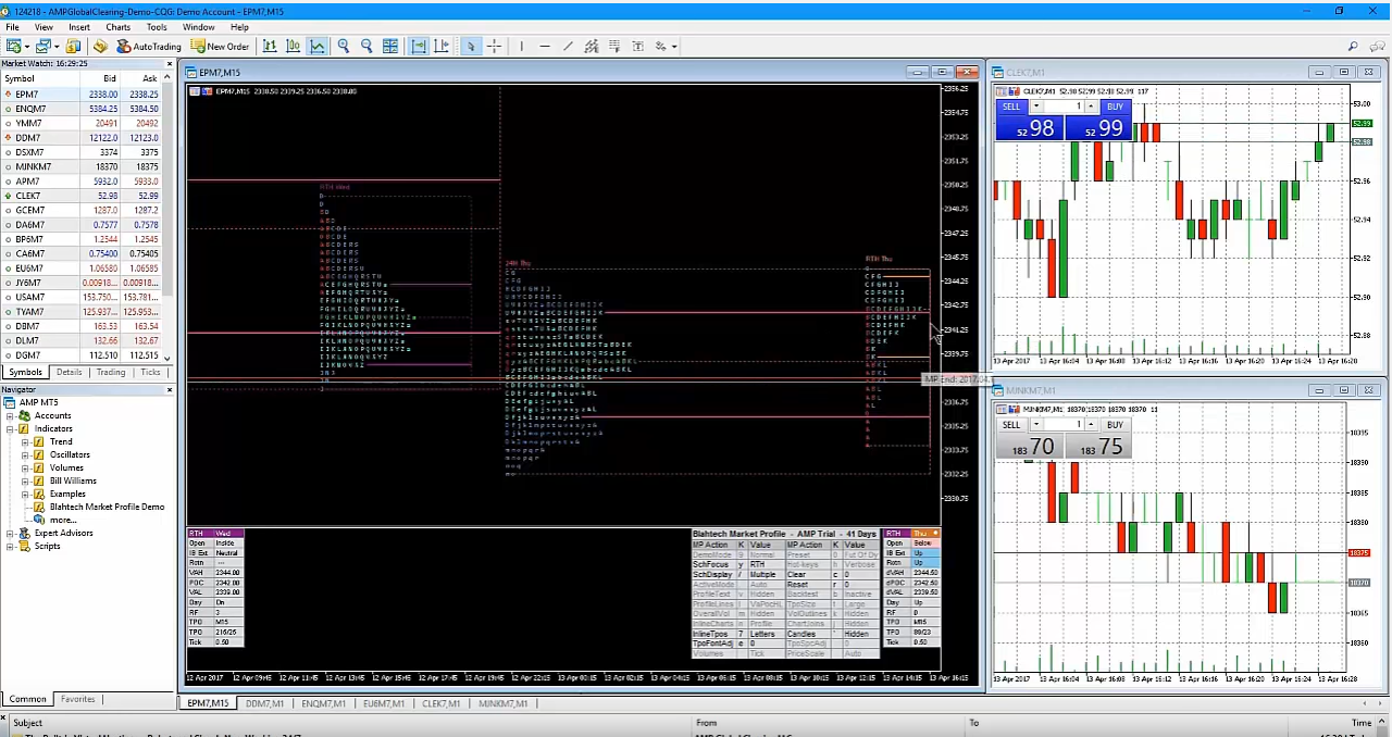Amp How To Video Metatrader 5 Mt5 Getting Started